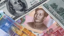 Forex Daily Recap – USD/CNY pair was Forming a Cup-and-Handle Pattern