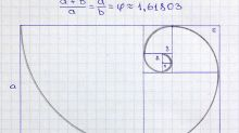 Placing Fibonacci Grids Is Key To Your Trading Strategy (VDSI, GLW)