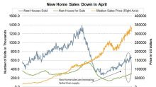 Why the Fall in April New Home Sales Isn't a Reason to Worry