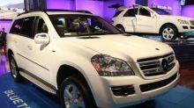 Mercedes-Benz maker's shares down after third profit warning