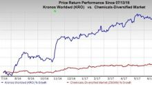 Kronos (KRO) Scales New 52-Week High on Bright Prospects