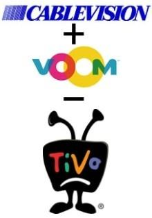 Cablevision moving Voom HD package to switched digital only