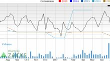 Why American Software (AMSWA) Could Be Positioned for a Slump