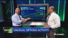Options traders: these 4 names are set to move big