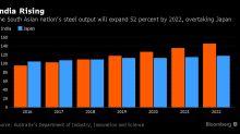 India Rising as Steelmakers to Beat Japan in Global Rankings