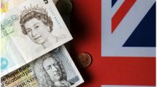 Previsioni per il prezzo GBP/USD – La sterlina britannica posta un pullback