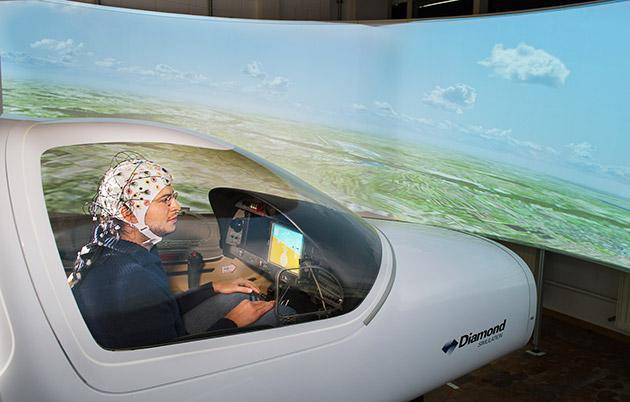 German scientists make it possible to fly a plane with your brain