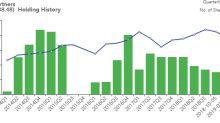 Jana Partners Sells More HD Supply Holdings