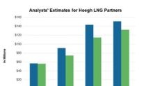Recommendations and Estimates for Höegh LNG Partners' Q2 2018