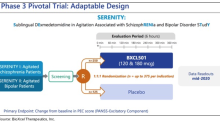 BTAI: Pivotal Phase 3 Trials for BXCL501 to Initiate by End of 2019…