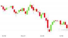 Market Wrap: Bitcoin Drops to Near $56K as Spot Trading Volume Remains Low