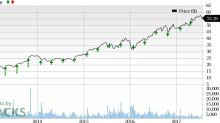 Can A.O. Smith (AOS) Keep its Earnings Streak Alive in Q2?