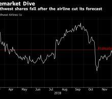 Southwest Air Drops as U.S. Shutdown Forces Cut to Outlook