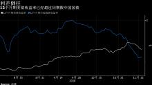 中國匯市:境內外人民幣隨弱美元反彈 市場在美國休市前保持謹慎