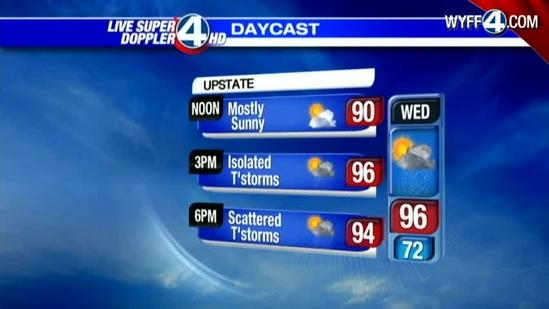Dale Gilbert's Wednesday Forecast July 4, 2012