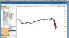 Borsa Italiana: i settori da comprare e da evitare
