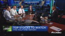 Apple, Alphabet, Momo & volatility