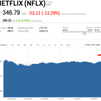 Netflix is getting whacked after adding fewer subscribers than expected (NFLX)