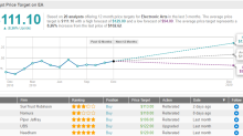 """3 """"Strong Buy"""" Picks from Legendary Investor Cliff Asness"""