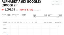 Google parent Alphabet drops as tech stocks get whacked (GOOGL, GOOG)