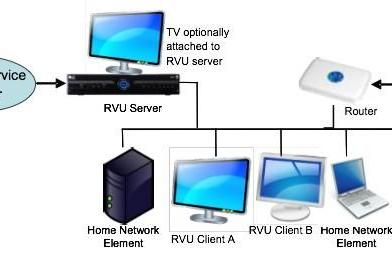 Broadcom and RVU alliance tout new chips and demos