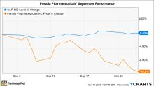 Why Portola Pharmaceuticals Stock Shed 11% in September