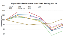 Why MLPs Underperformed the Energy Sector Last Week