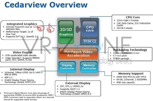 Atoms rumored to ditch Intel graphics for PowerVR