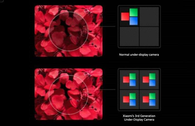 Xiaomi 3rd-generation under-display camera tech