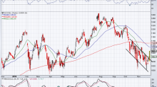 5 Top Stock Trades for Thursday: Alphabet and the Market's Rally