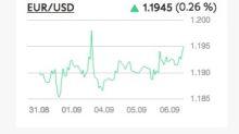 Investitori attendisti in vista di BoC e Draghi