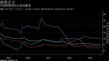 96頁貿易協議約100項具體行動 履約風險仍令中國經濟前景不容樂觀