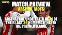 Arsenal v West Brom - Premier League Preview