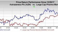 AstraZeneca's (AZN) Q3 Earnings Beat, New Drugs Drive Sales