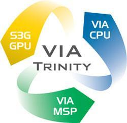 VIA's Trinity Platform brings much-needed religious imagery to small form factor media acceleration