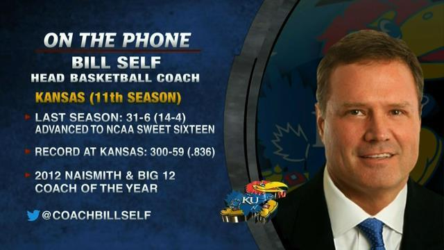Bill Self on Ben McLemore and the NBA Draft