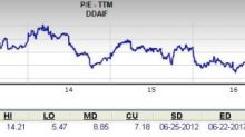 Is Daimler (DDAIF) a Great Stock for Value Investors?