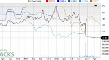 Why Is Ophthotech (OPHT) Down 13.7% Since the Last Earnings Report?