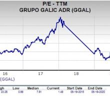 Should Value Investors Choose Grupo Financiero (GGAL) Stock?