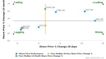 Bauer AG breached its 50 day moving average in a Bearish Manner : B5A-DE : March 6, 2017