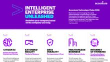Rapidly Advancing Technology is Fueling Intelligent Enterprises but Requires a Fundamental Shift in Leadership, According to Accenture Technology Vision 2018