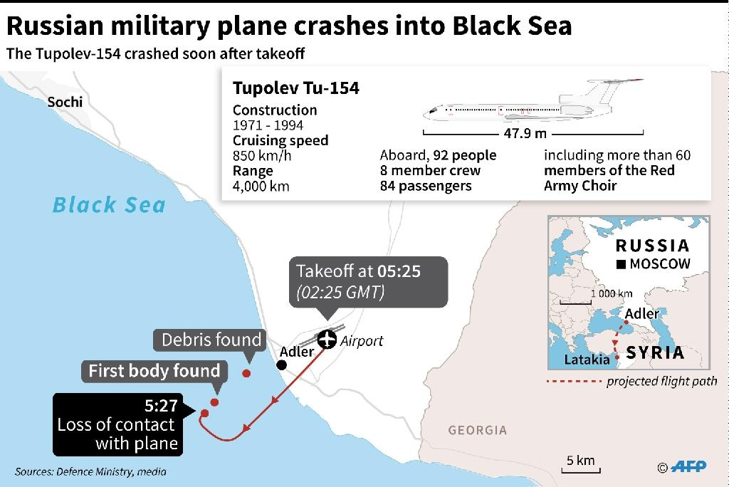 Russian military plane crashed near Sochi (AFP Photo/)