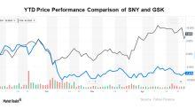 Comparing Analysts' Views on Sanofi and GlaxoSmithKline
