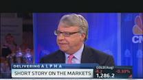 Chanos: China 'great place to be short'