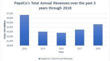 PepsiCo Increases Earnings
