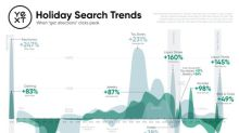 Yext Reveals New Insights into Holiday Consumer Search Trends