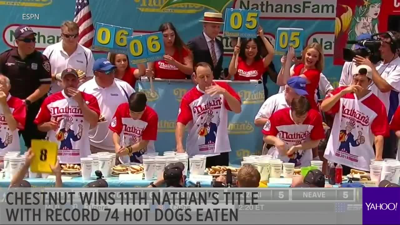 Nathan S Hot Dog Eating Contest Results