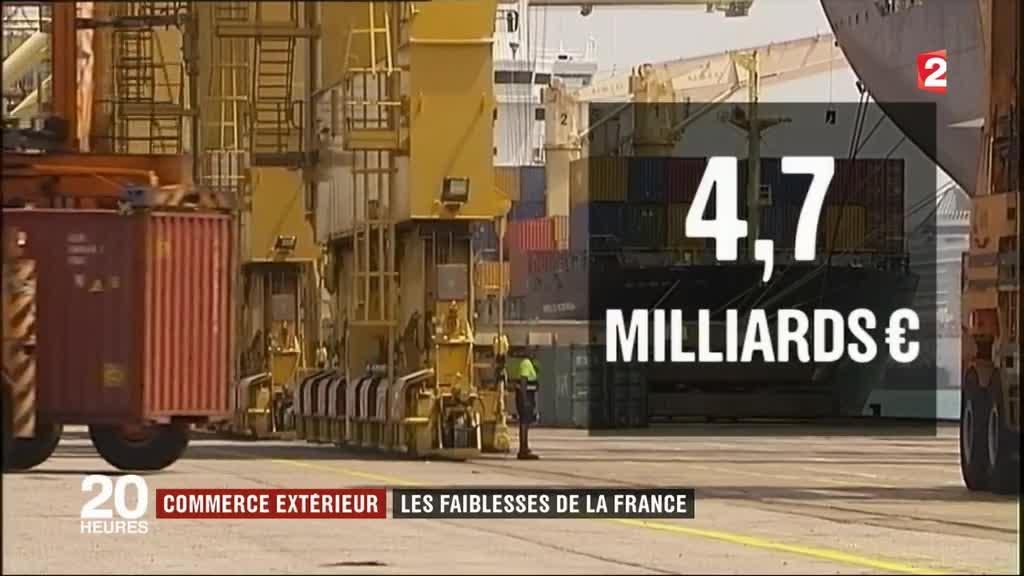 Commerce ext rieur les faiblesses de la france for Le commerce exterieur