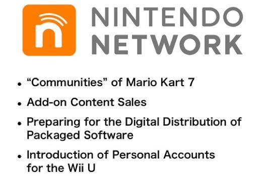 Nintendo officially announces Nintendo Network, promises personal accounts for Wii U