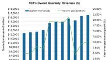 FedEx and Analysts' Fiscal 3Q18 Revenue Estimate
